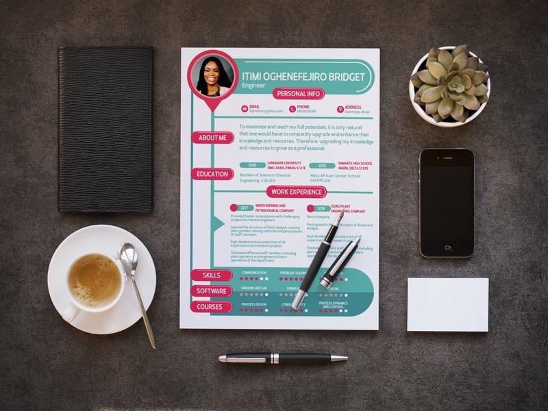 Feji Cv Mockup job application job cv investment resume builder resume creative typography branding design illustration