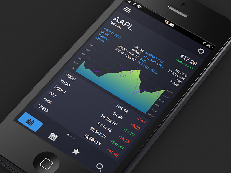 Stock Flat iphone app stock market data info flat ui dark