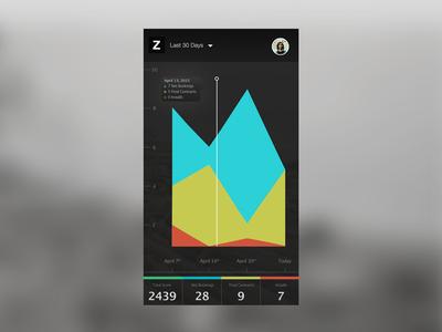 Dark Mobile Graph ux ui app analytics sales mobile info data visualization chart data graph