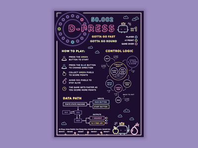 DPRESS Infographic Poster dpress poster designer graphic design graphicdesign digital art flat design illustration graphic illustration adobe illustrator poster design digitalart poster art digital illustration digital poster