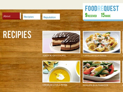 Tease picture of my supersecret personal project tease food social supersecret