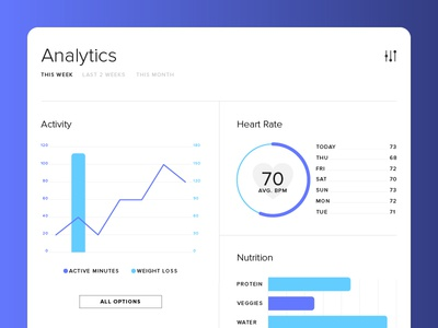 REDO Daily UI #018 - Analytics