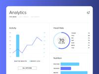 REDO Daily UI #018 - Analytics