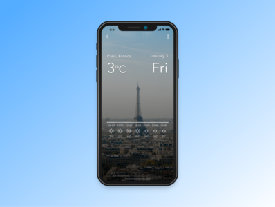 Daily UI practice - 037 Weather