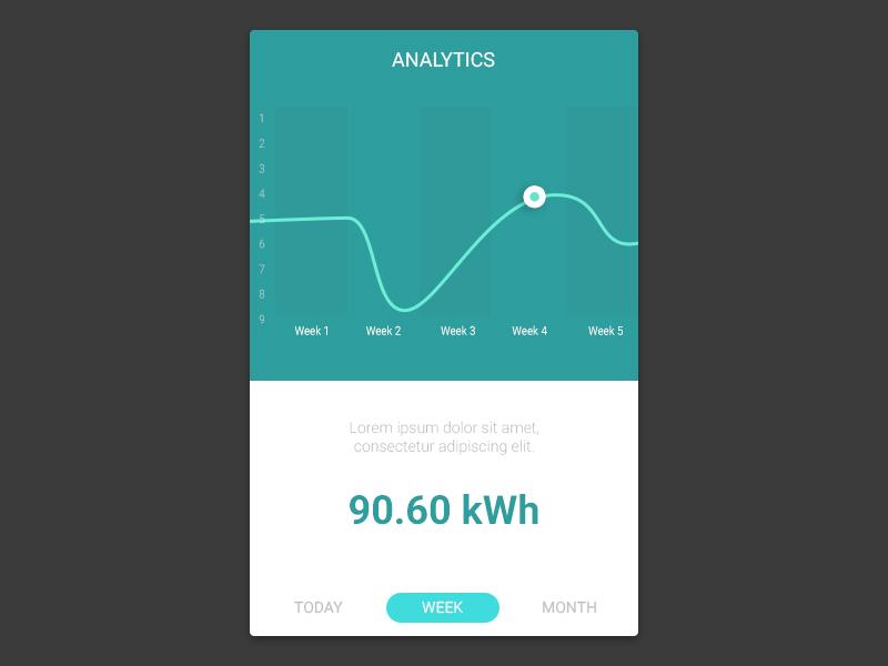 Daily Ui 018 chart analytics interface design ui daily 018
