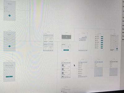 Event App Wireframe user flow ux design wireframes