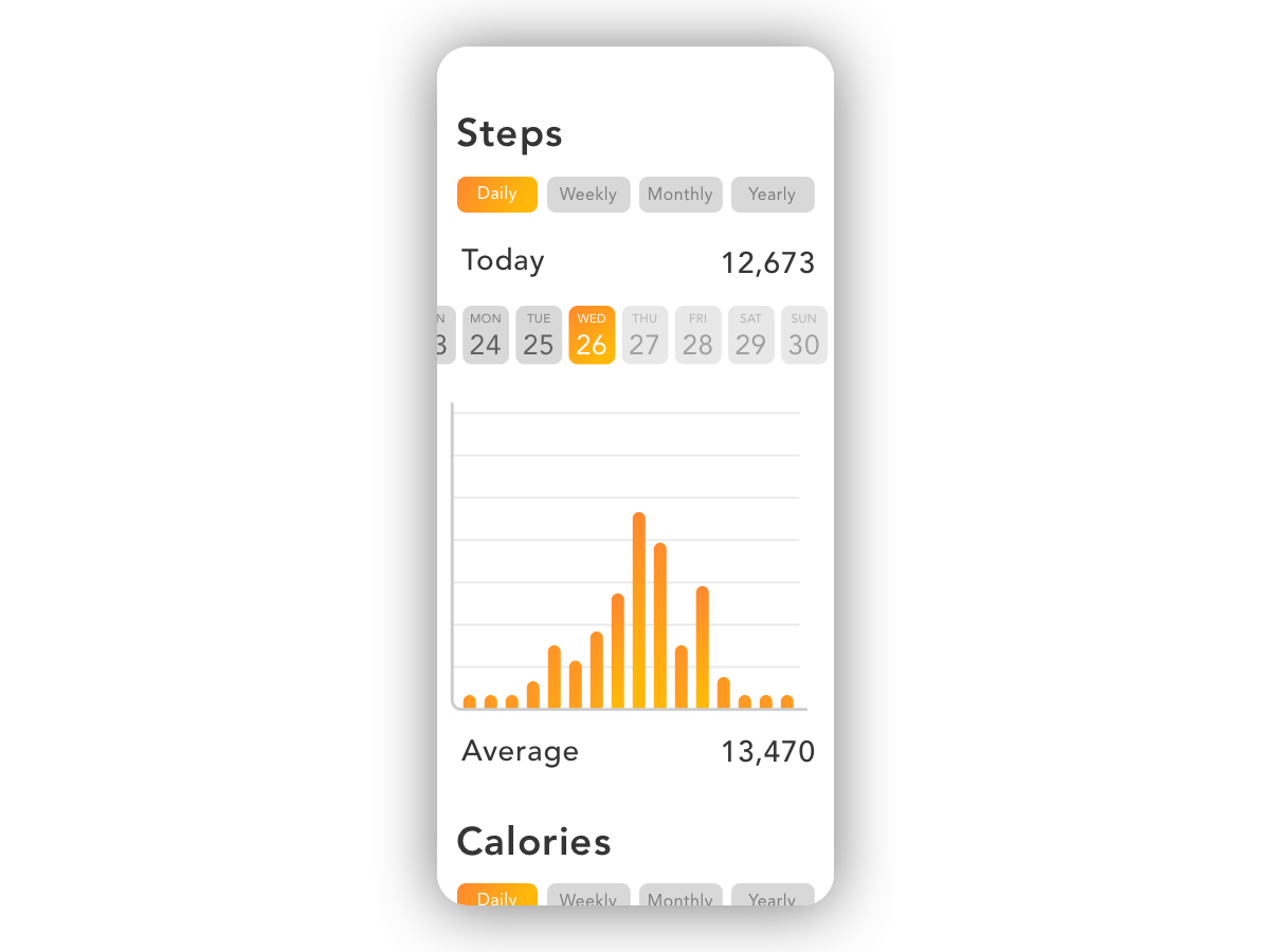 Daily UI #018 - Analytics Chart activity gradient orange analytic analytics analytics chart graphic chart calendar calories steps health app ux ui design daily ui dailyui daily 100 challenge