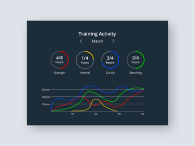 Analytics Chart - Daily UI #018