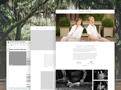 A Glance at Process design process ux process website design process content strategy ux design ui design foster made