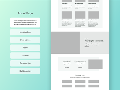 Content Priority workshop process content strategy content priority wireframes ux design foster made