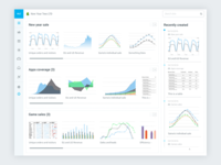 MD - design of huge data streams into clear results