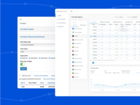 PPC SaaS interface Before and After Progress