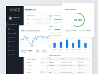 Finance Analytical