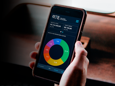 RTe - Real Time E-commerce dashboard app e-commerce real time