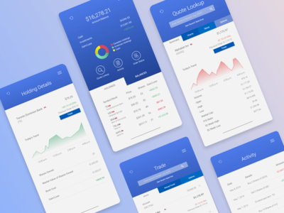 Banking App Reimagined