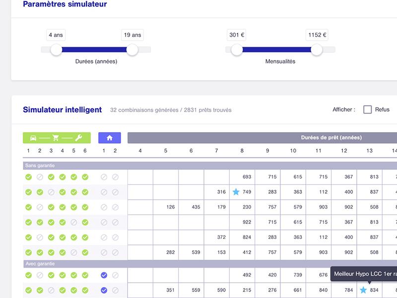 CRM Interface utilisateur finance dashboard crm design ux ui