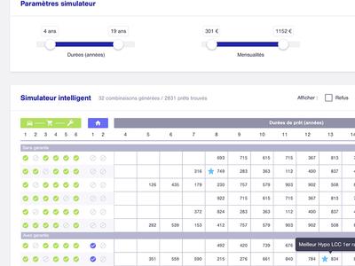 CRM Interface utilisateur
