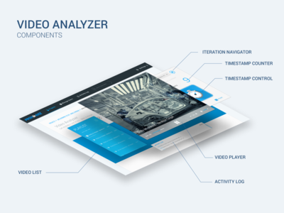 Providanz - Browser-based Video Analyzer - Components