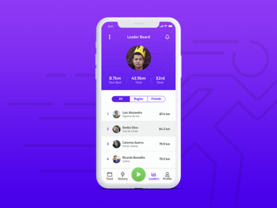 Daily UI Challenge - Leaderboard