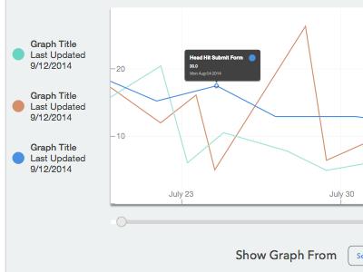 Sneak Peak at Graph Tool Design for Nightingale