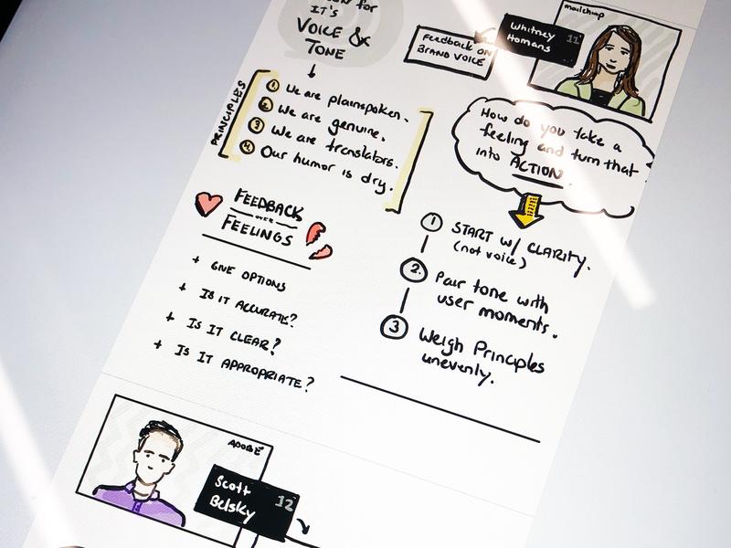 Awwwards Conference Visual Notes digital illustration presentation design presentation graphic branding design illustration design thinking