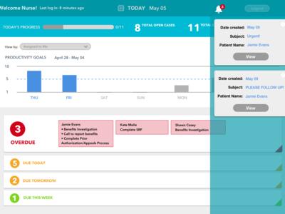Nurse-to-Patient User Portal Redesign for Salesforce web ux ui