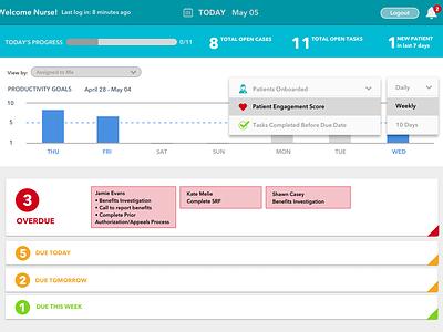 Nurse-to-Patient User Portal Redesign - Home screen sketch app design app web ux ui