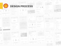 Shell designprocess