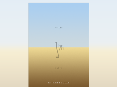 Minimalist poster for Interstellaer