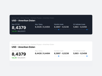 Currency Cards Exploration finance dashboard cards ui ux