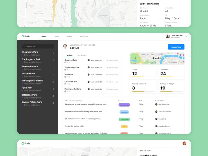 Parks Dashboard - Product Design dashboad web design ui ux
