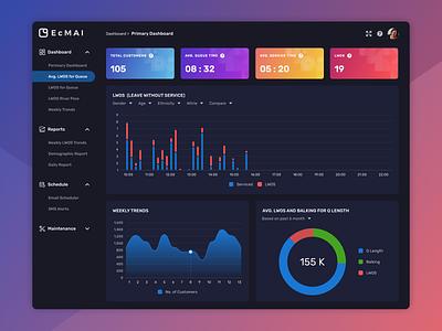 Retail analyze dashboard dashboard design dark theme ui ux saas dashboard