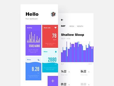 health icon app ux demo app、ui design ui