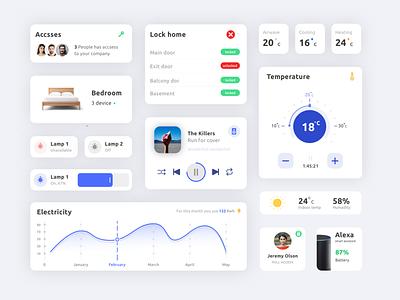 UI Component for Smart Home smart house web design web development