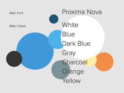 LiveJournal App on Behance colors circles circle proxima nova typo typography