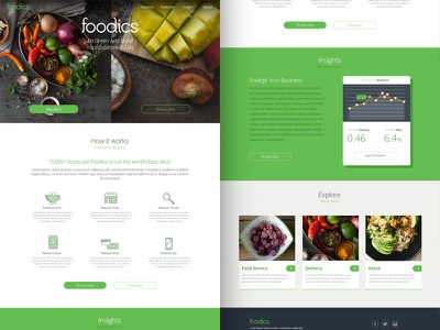 Foodics - Landing Page orders insights clean green food ux) (ui flat page) (landing