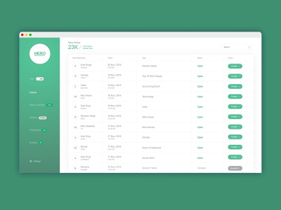 News App Concept animation web ui ux  ui aftereffects userinterface user experience design branding ux
