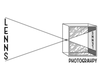 Daily Logo Challenge 25/50