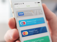 Credit cards on wallet