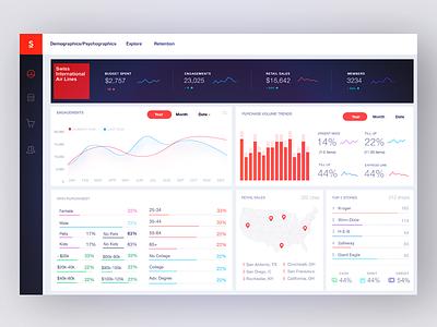 Swiss style white dashboard blockchain ui ux ios apps saas analytics stat infographic style dashboard swiss