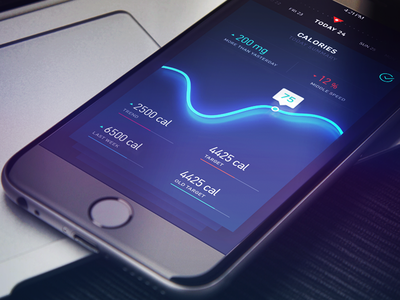 Line Light Graph tracking stat activity colored red menu clean dark lights dashboard 3d graph