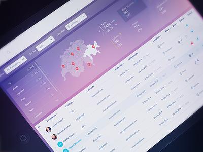 Swiss Map Dashboard white ubs numbers list menu filter documents hr navigation map swiss dashboard
