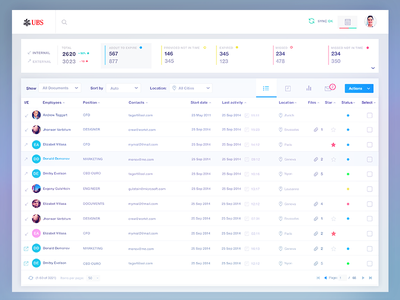 UBS Bank Product Design ui recruiting table crm documents payments statistic saas bank numbers dashboard analytics