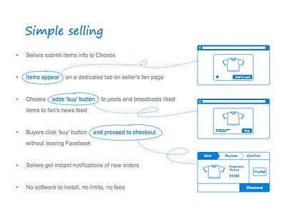 Slide iteration slide product