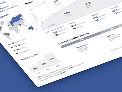Statistics data for investors infografic data chart graphs
