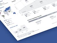 Statistics data for investors