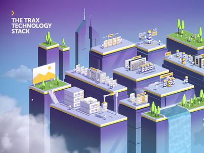 Smart Retail city