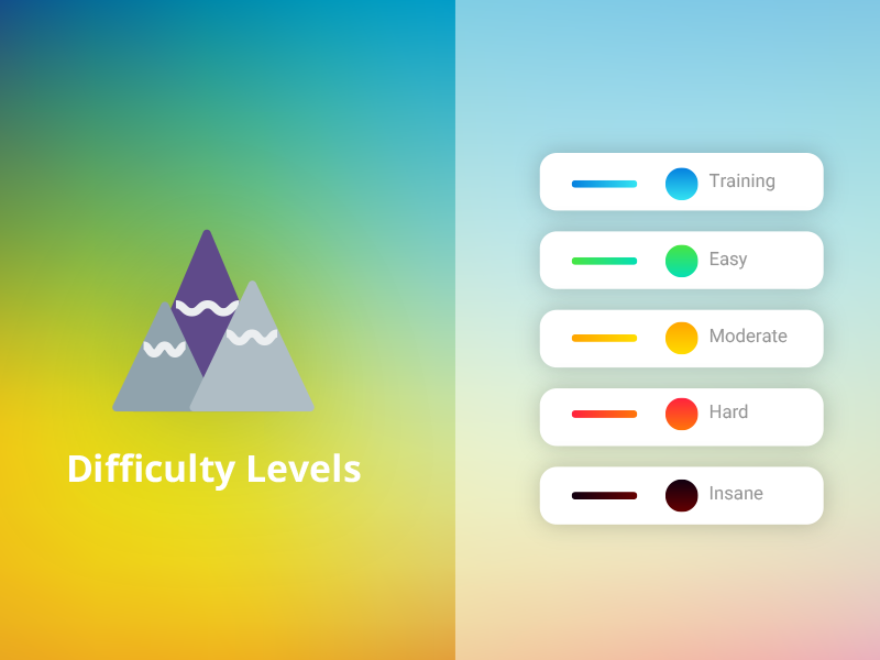 Difficulty Levels rank levels gradient icon