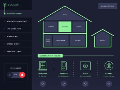 Securiti Home Monitoring Dashboard - Daily UI Challenge