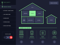 Securiti Home Monitoring Dashboard - Daily UI Challenge